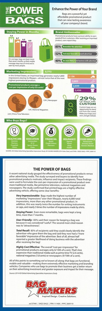 The Power of Promotional Bags!